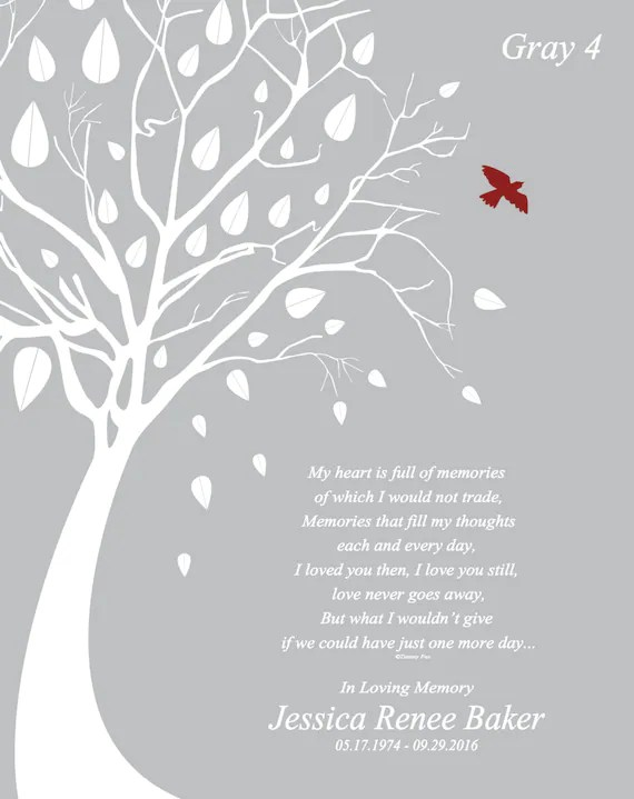 Memorial/Remembrance Gift-Sympathy Print-Loss of