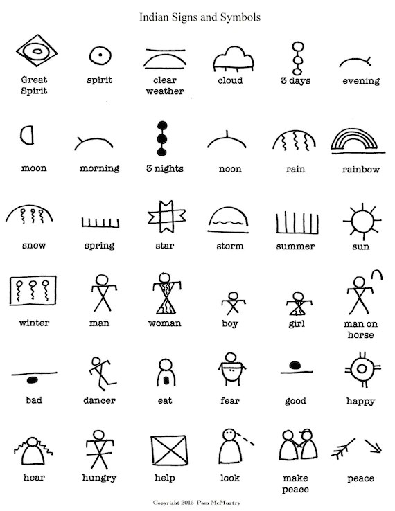 Indian Signs and Symbols