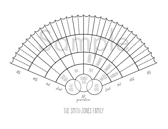 Blended Family Tree 20x30 Five Generation Fan Chart