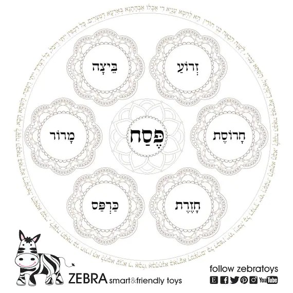 Items similar to Passover Coloring Book-5 Seder Plates