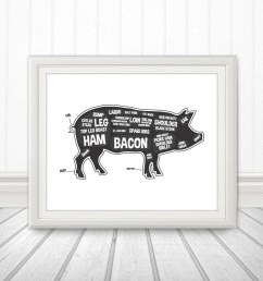 pig butcher diagram butcher print butcher chart pig diagram home decor kitchen sign kitchen print kitchen art custom color meat [ 900 x 905 Pixel ]
