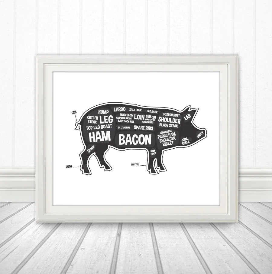 hight resolution of pig butcher diagram butcher print butcher chart pig diagram home decor kitchen sign kitchen print kitchen art custom color meat