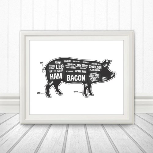 small resolution of pig butcher diagram butcher print butcher chart pig diagram home decor kitchen sign kitchen print kitchen art custom color meat