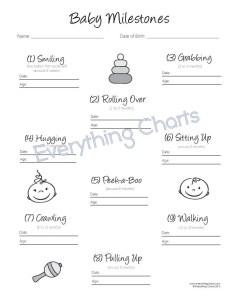 Baby milestones chart pdf file printable also etsy rh