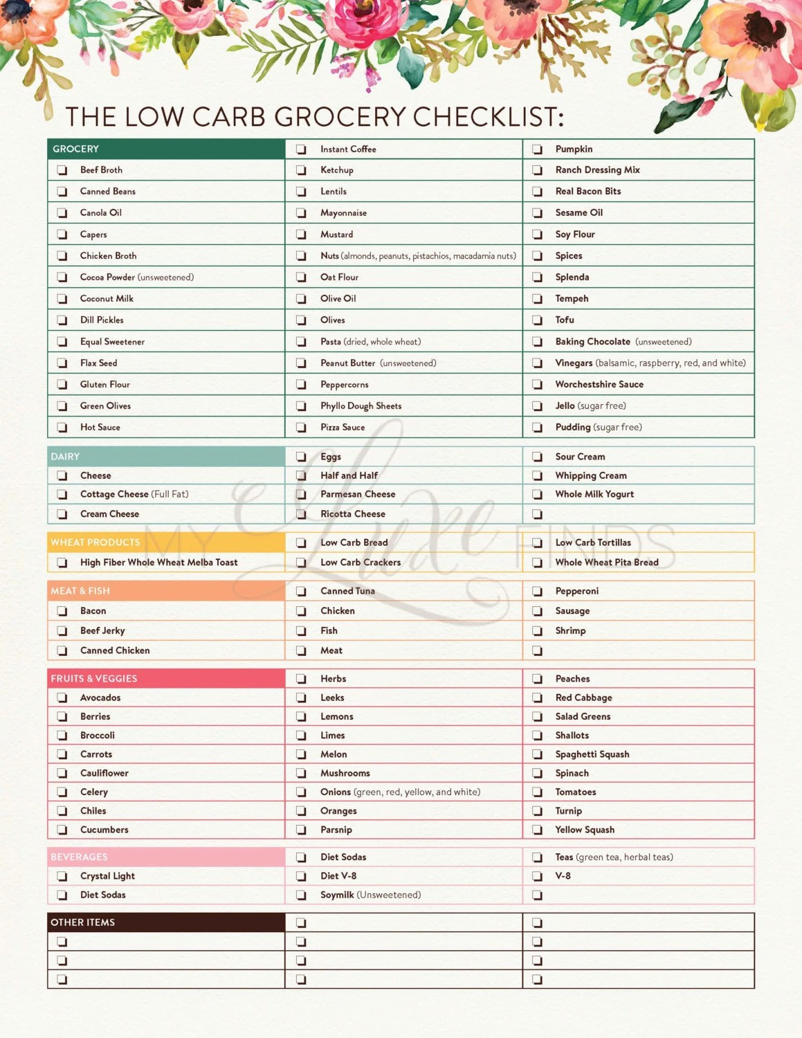 Low Carbt Grocery Shopping Checklist List South Beach