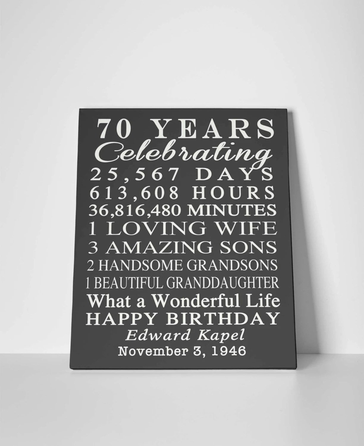 70th Wedding Anniversary Gifts : wedding, anniversary, gifts, Anniversary, Parents, Wedding