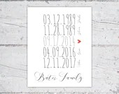 Custom Family Special Dates Print | Mom & Dad Birthday, Wedding Date, Children Birth Dates | Digital Download Printable PDF | Custom Print