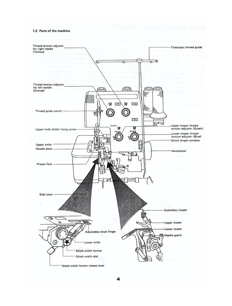 Vtg. Baby Lock BL-5280E BL-5380E Instruction manual