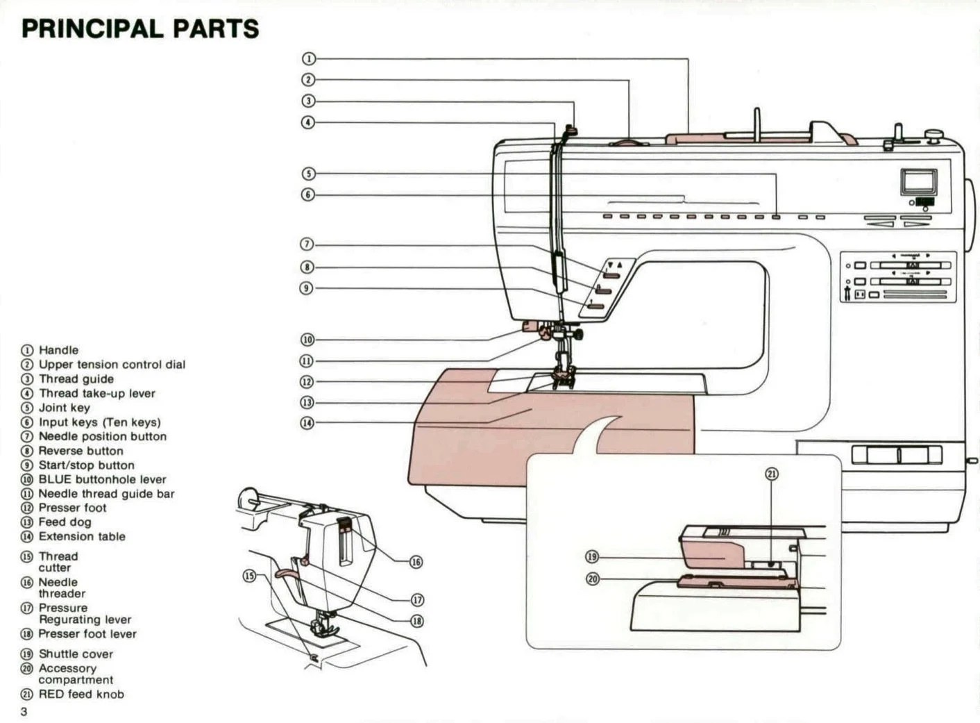 BROTHER 870 Compal Galaxie Instructions and Service manual