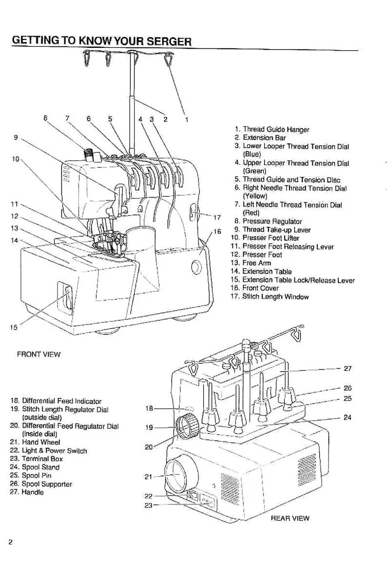 SIMPLICITY SW432 Serger / Serge PRO Instruction