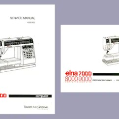 Elna Sewing Machine Parts Diagram Solar Panels How They Work 7000 Service Manual And Schematics Etsy Image 0