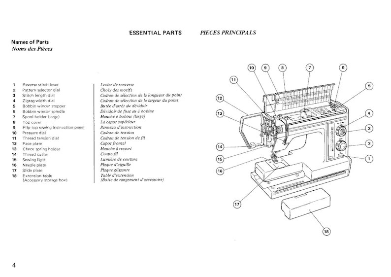 JANOME SW-2018E Sewing machine Instruction Book Operating