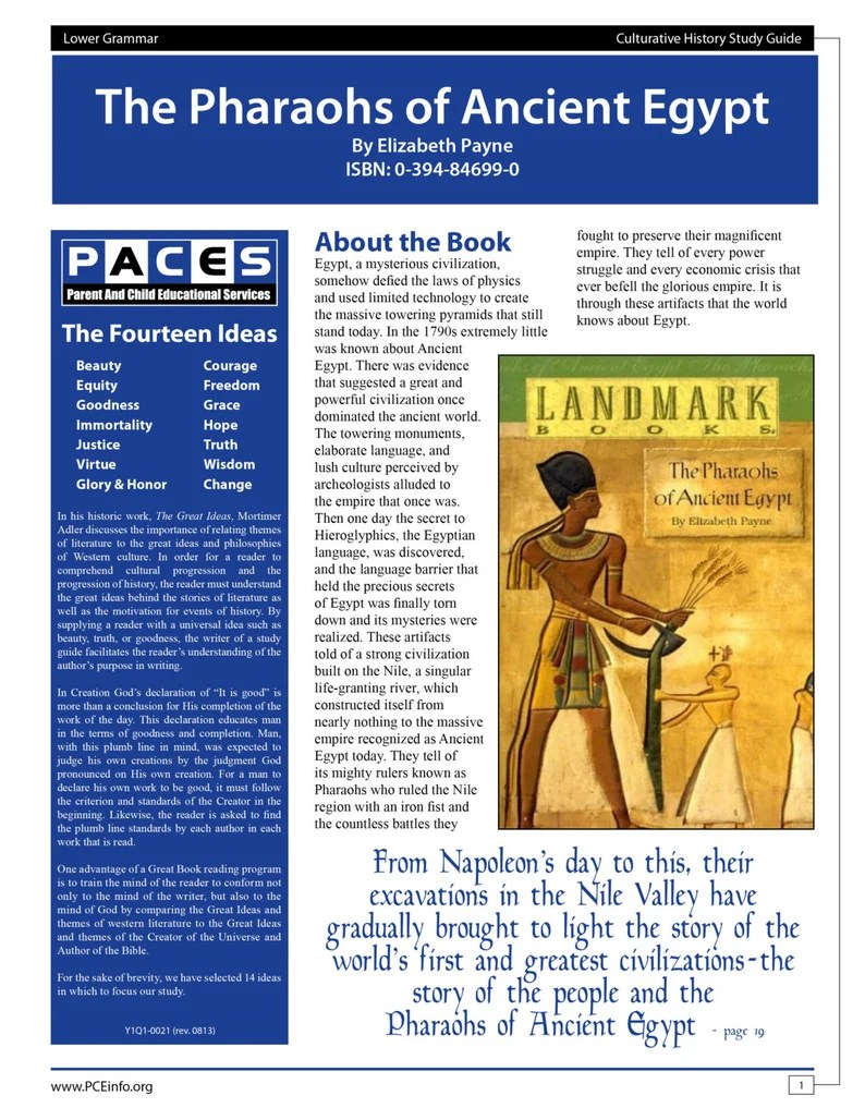 The Pharaohs of Ancient Egypt - Study Guide with Answer Key