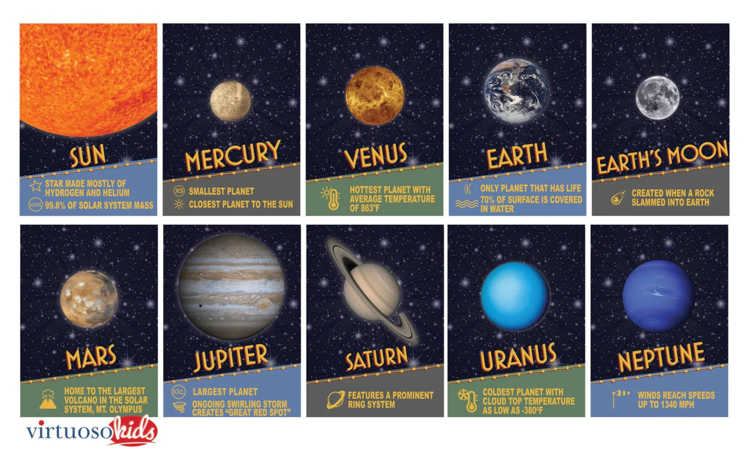 Space And Planets Printable Educational Solar System