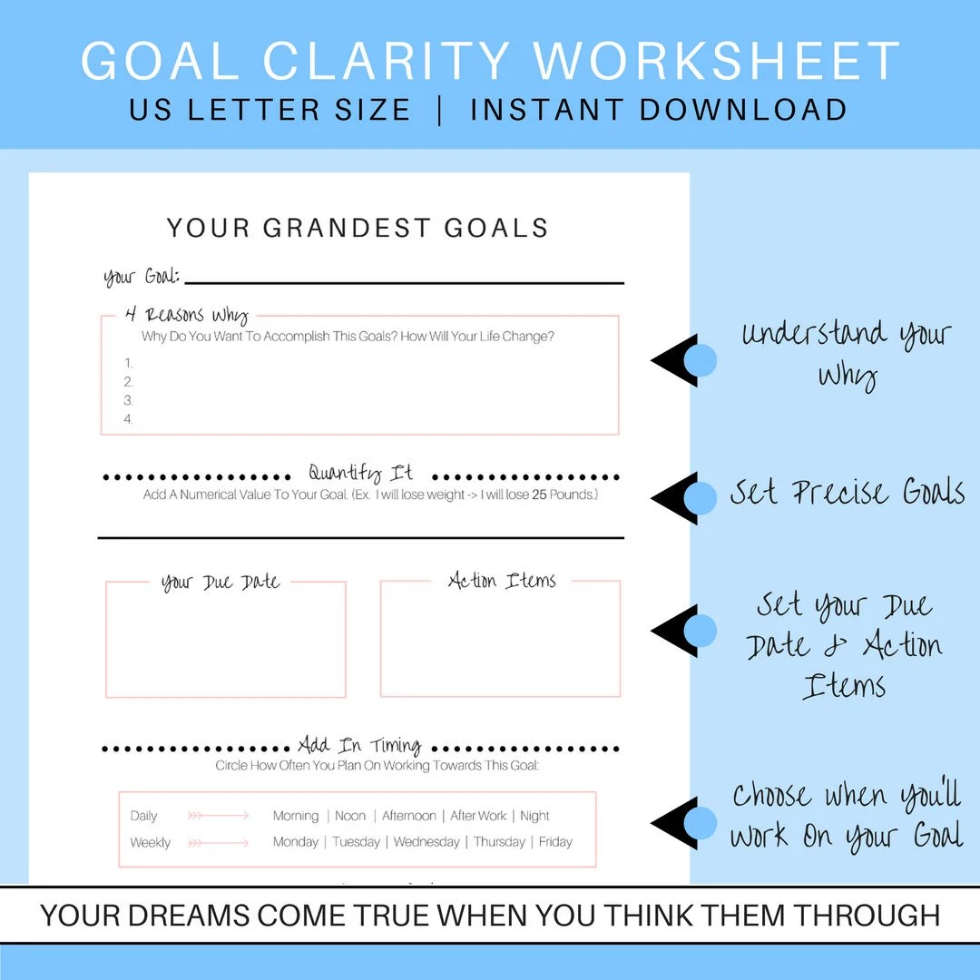 Goal Setting Worksheet Goal Clarity Guide Goal Outline