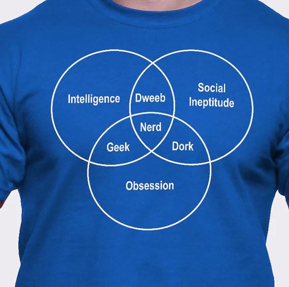 diagram of a nerd lambretta wiring with indicators species venn t shirt etsy