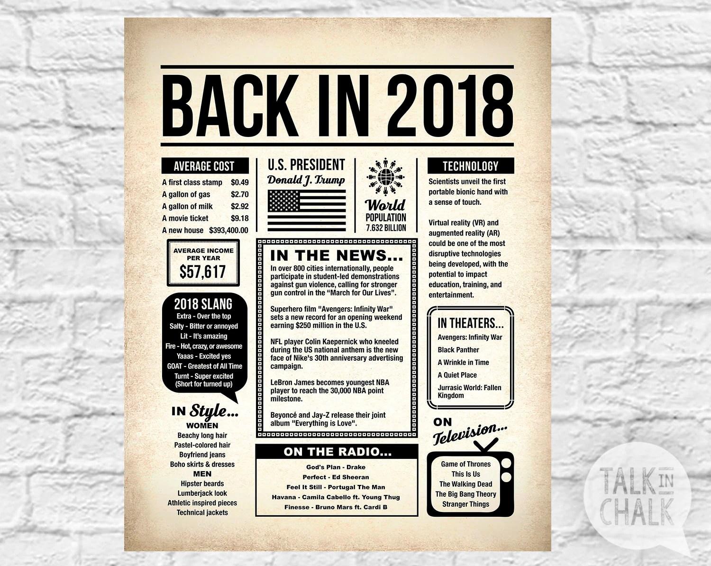 The Year Time Capsule Printable Digital Poster