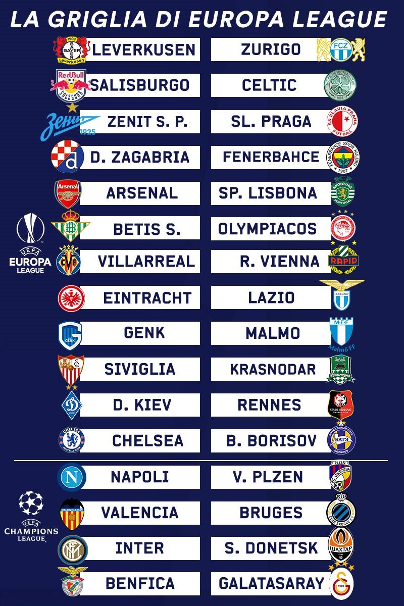 Tutte Le Qualificate Ai Sedicesimi Di Europa League Inter E