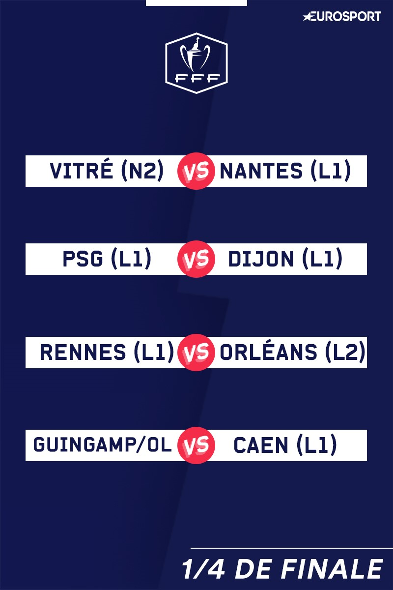 Coupe de France draw