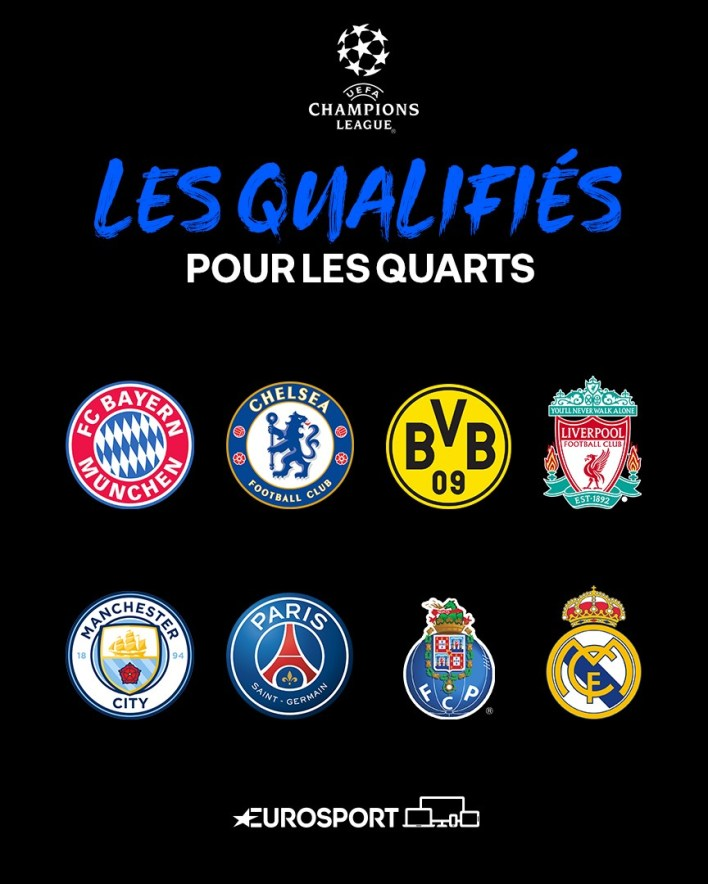 Ligue des champions - PSG, Real Madrid, Bayern Munich... Tous les qualifiés  pour les quarts de C1 - Eurosport