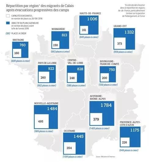 La carte de la répartition des migrants de Calais en France.