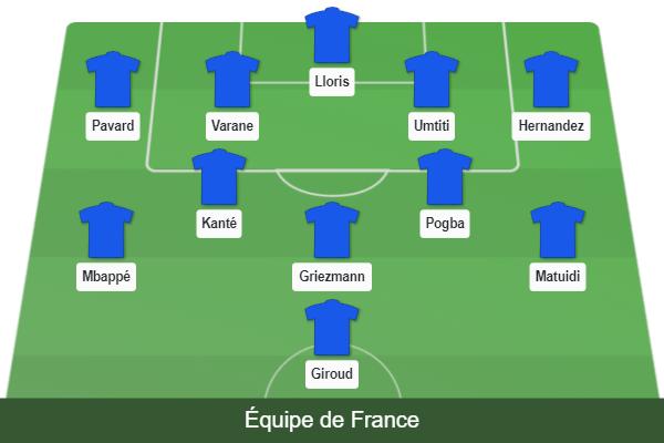 Équipe De France Euro 2021 Dispositif - Coupe Du Monde 2018 L Analyse Tactique De La Belgique Adversaire Des Bleus En Demi Finale