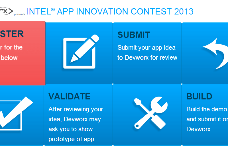 Intel App Innovation Contest 2013 - Ideas to Apps Contest