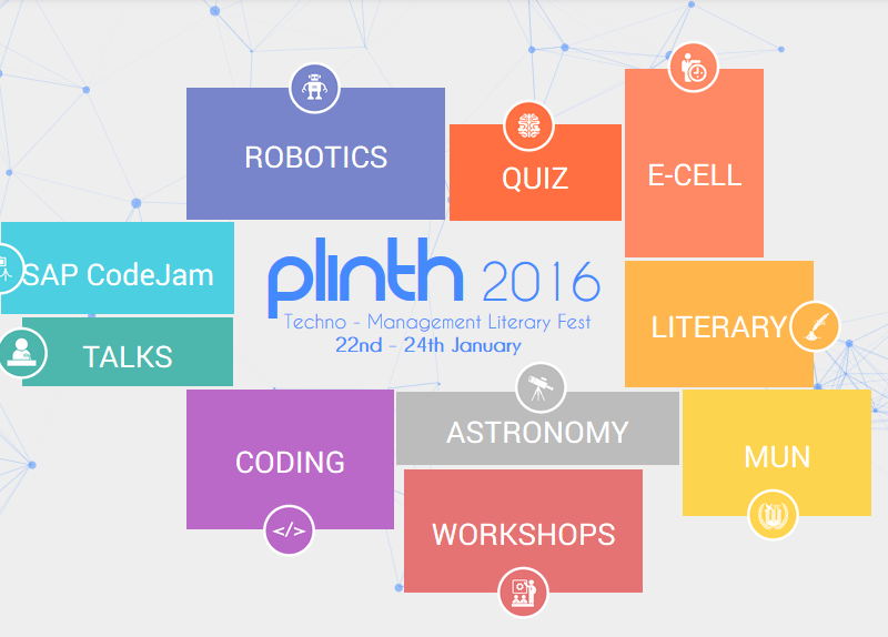 Plinth 2016 - Techno-Management-Literary Festival in Jaipur from January 22-24, 2016