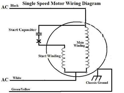 wiring diagram for capacitor start motor 2001 dodge durango parts how to reverse the rotation of single phase electric jahn27 3 jpg