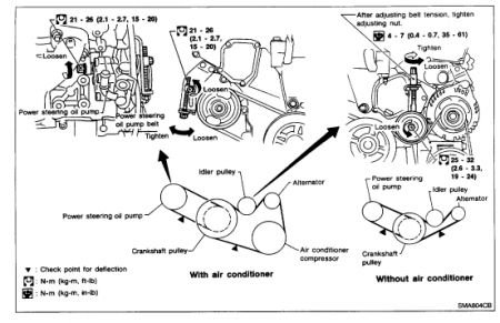 SOLVED: Need a sepentine belt diagram for a 2004 nissan