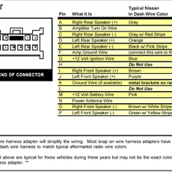 2002 Nissan Sentra Stereo Wiring Diagram Farmall H 12v 1993 Radio Toyskids Co Solved Vanette For Or Colour Harness