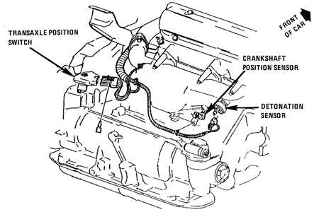 2000 Gtp Fuse Box Diagrams, 2000, Free Engine Image For