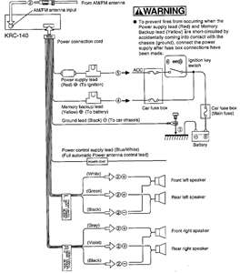 SOLVED Kenwood Krc140 Wiring Diagram Installation Fixya