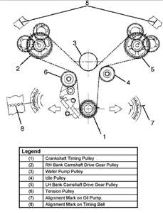 SOLVED: Timing belt diagram for isuzu rodeo 2004 3.2 lite