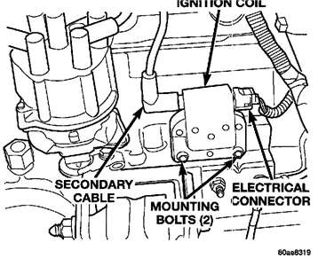 Ford F Fuse Box Auto Wiring Diagram Jeep Yj. Jeep. Auto