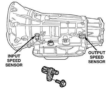 Primery sensors input and output on the cvt transmission