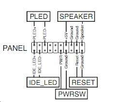 How to connect Power LED, Power SW, Power Reset and HDD