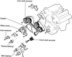 Hyundai Xg350 Fuse Box Diagram, Hyundai, Free Engine Image
