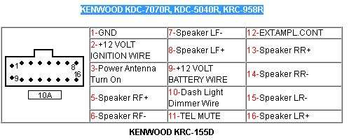 24d96334 2cd1 4619 8777 1a7f22e69089?resized498%2C200 kenwood excelon wiring harness diagram efcaviation com kenwood kdc-x994 wiring diagram at gsmx.co