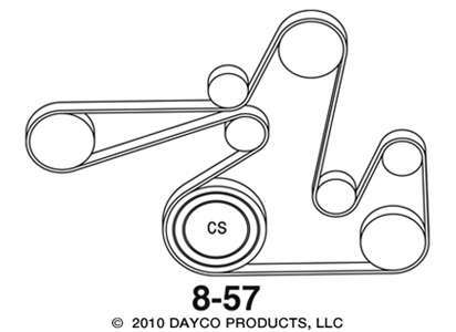 SOLVED: Where do I find a serpentine belt diagram for a