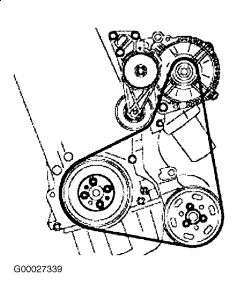 SOLVED: I need a diagram to replace the alternator belt