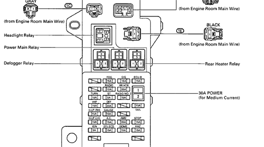 1986 Toyota Van Fuse Box Diagram, 1986, Free Engine Image