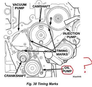 Where is the timing marks on vw axd 5 cyl diesel engine