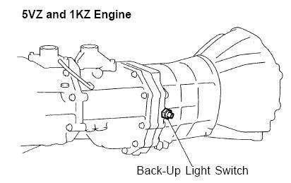 Location of backup light switch on 98 toyota rav4 manual
