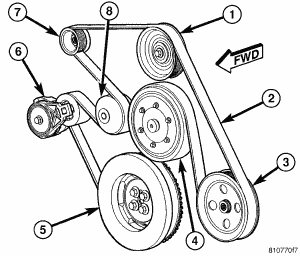 SOLVED: I need a diagram on a 2006 dodge 3500 5.9 cummins