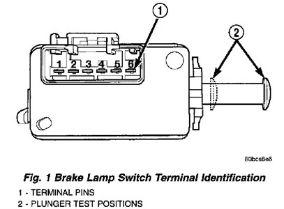 How to ajust backup lights switch on a 1998 dodge dakota