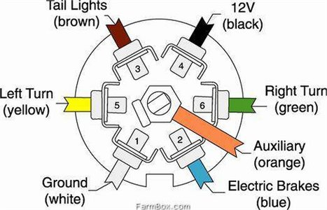 Wiring Diagram For Trailer Lights 6 Way Iron Blog