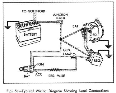 Diagram on how to up wires to a starter on a 1964 truck