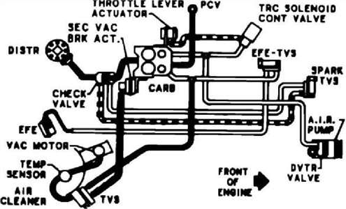 Wiring diagram for 1988 chevy P30 diesel step van blower