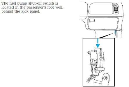 Where is the fuel pump relay on 1999 ford f150 [Solved